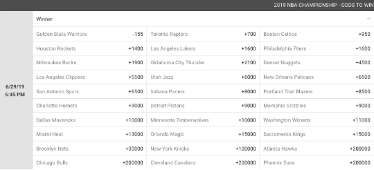 Nba finals odds betting explained points spread betting nfl week 3