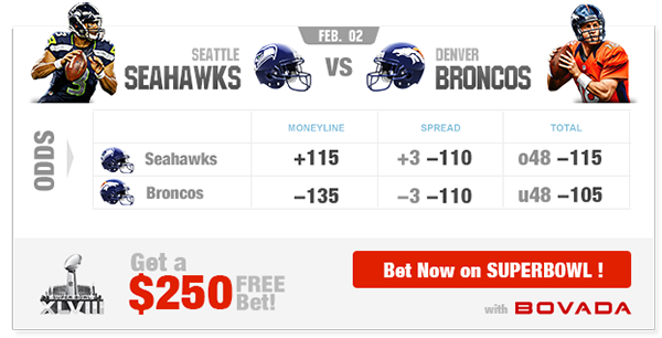 Bovada Super Bowl Odds