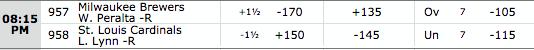 Brewers vs Cardinals 9-16-14