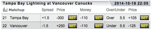 Canucks vs Lightning 10-18-14