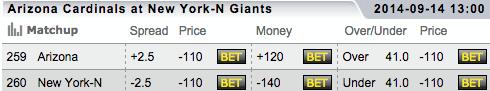 Cardinals vs Giants 9-14-14