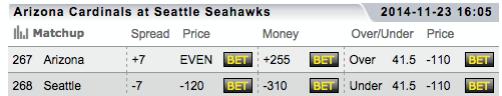 Cardinals vs Seahawks 11-23-14