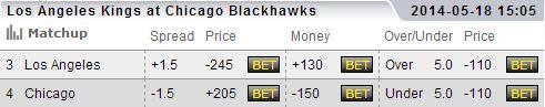 Kings vs Blackhawks West Finals Game One