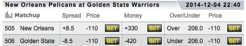 Pelicans vs Warriors 12-4-14