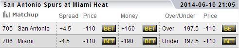 Spurs vs Heat Game Three