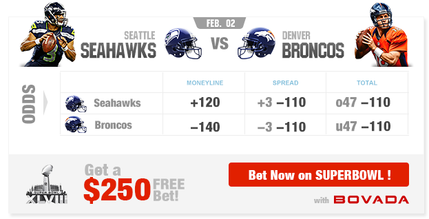 Super Bowl XLVIII Odds at Bovada
