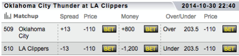 Thunder vs Clippers 10-30-14